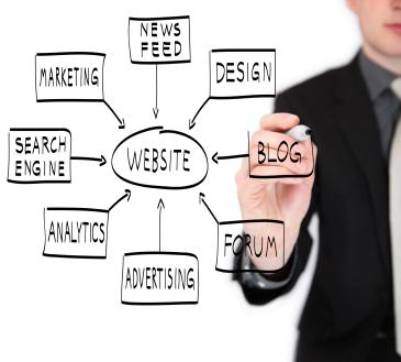 Web Design and Development Graphic